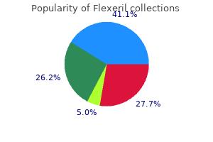 generic flexeril 15mg without a prescription