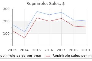 buy discount ropinirole online