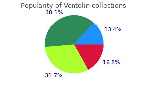 purchase cheapest ventolin and ventolin