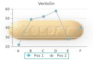 generic ventolin 100 mcg online