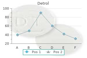 purchase 4 mg detrol otc