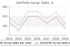 buy discount geriforte syrup 100caps online
