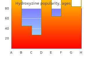 purchase hydroxyzine american express