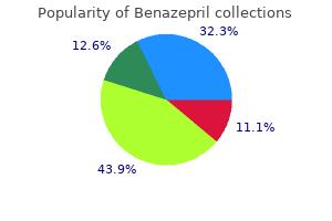 buy generic benazepril 10 mg on line
