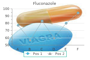 buy cheap fluconazole 150mg on line
