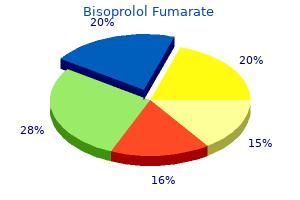 order discount bisoprolol on-line
