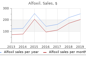 buy alfoxil with a mastercard