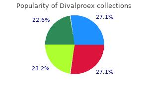 proven divalproex 250mg