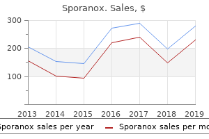 generic 100 mg sporanox overnight delivery