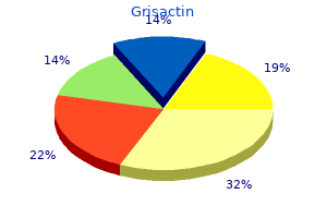 discount grisactin 250 mg free shipping