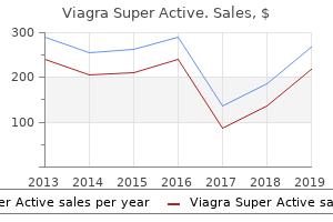 buy viagra super active with mastercard