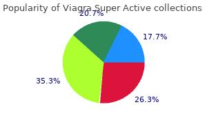 order viagra super active 50mg without a prescription
