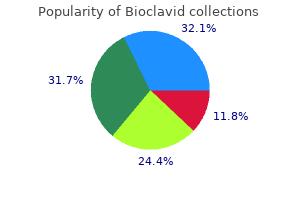 purchase cheap bioclavid online