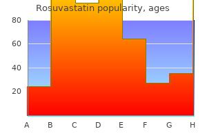 effective 20 mg rosuvastatin