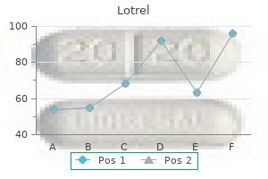 buy lotrel 10mg low cost