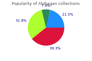 purchase alphagan 0.2% with mastercard