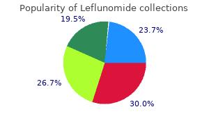 buy 10mg leflunomide with mastercard