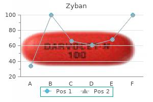 buy zyban 150 mg mastercard