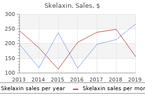 purchase 400 mg skelaxin mastercard