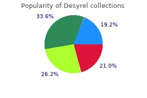 buy generic desyrel 100mg line