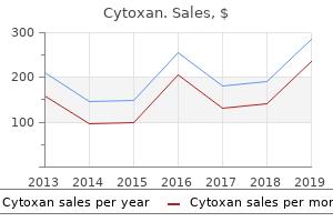 purchase cytoxan toronto