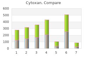 discount cytoxan 50mg free shipping