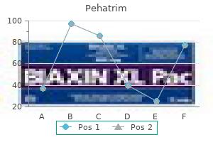 960mg pehatrim with mastercard