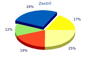 buy zestril with visa