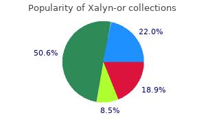 cheap xalyn-or 625 mg otc