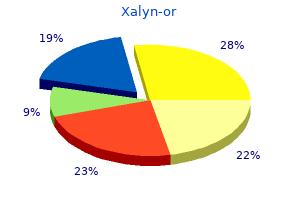 order xalyn-or visa