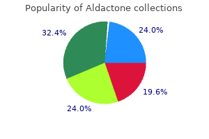 buy aldactone 25 mg fast delivery