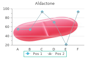 discount aldactone 100mg fast delivery