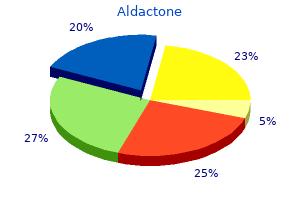 cheap aldactone 100mg amex