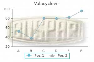 generic valacyclovir 500mg with mastercard