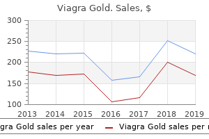 buy 800 mg viagra gold fast delivery