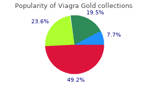 generic 800 mg viagra gold free shipping