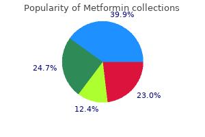 order metformin mastercard