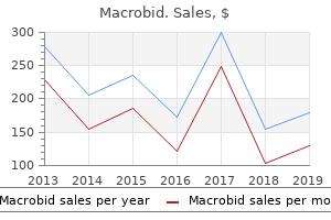 purchase cheapest macrobid