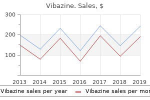 purchase vibazine in united states online