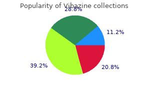 purchase 100mg vibazine otc