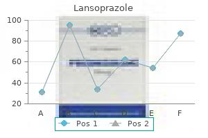 purchase lansoprazole 30 mg overnight delivery