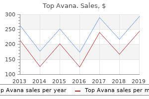 order top avana with mastercard
