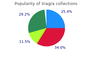 generic 50mg viagra fast delivery