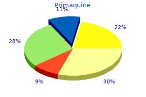 order discount primaquine on line