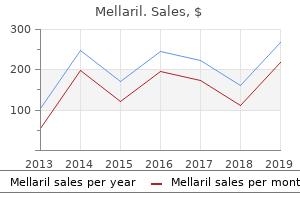 generic mellaril 50 mg on-line