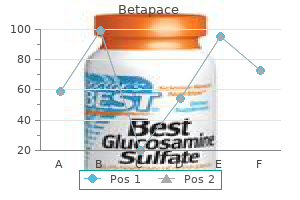 discount betapace 40 mg without a prescription