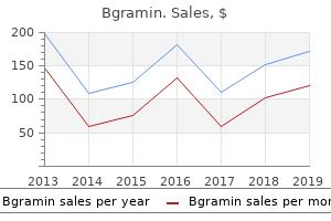 buy bgramin pills in toronto