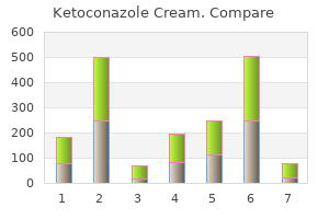 purchase ketoconazole cream online from canada
