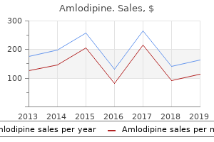buy generic amlodipine 10mg online