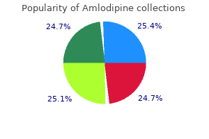 buy amlodipine 2.5mg low cost